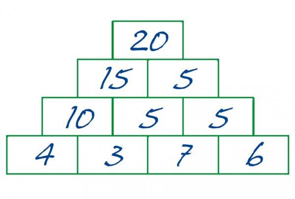 """Siebdruck-Stempel """"Perpetuum"""", """"Rechen-Pyramide"""""""