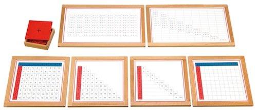 Tabellen zur Addition, Komplettset, 87-tlg.