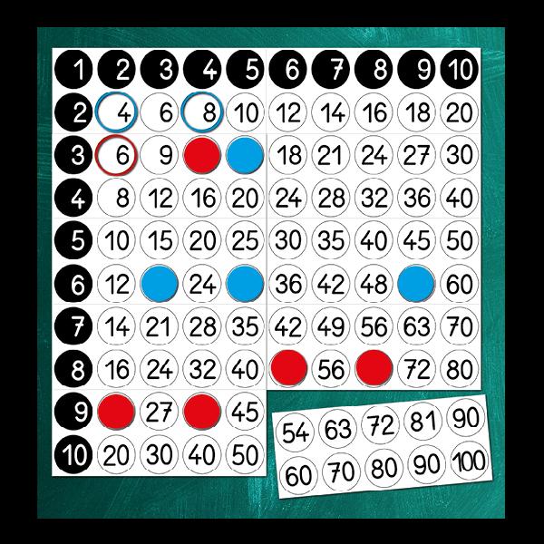 Einmaleins-Tafel, magnetisch, ca. 60x60 cm, 92-tlg.