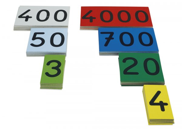 Dezimalstellenwert-Karten, 70 Stück