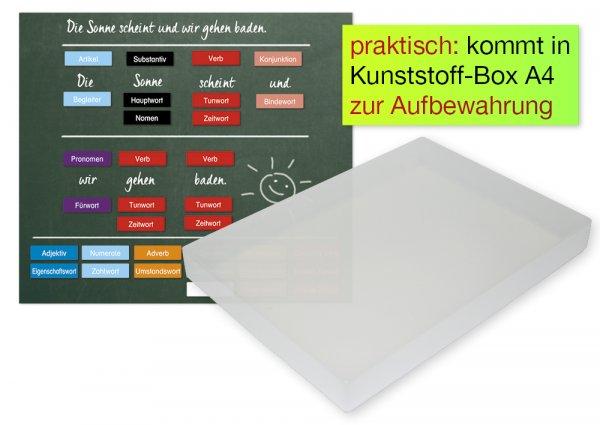 Set Wortarten-Karten, magnetisch, 112-tlg., in Box