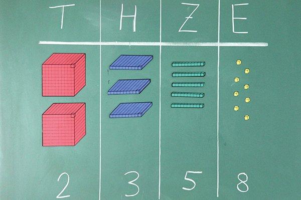 Dienes Demo-Dezimal-Rechensatz, magnetisch, 54-tlg. im Karton